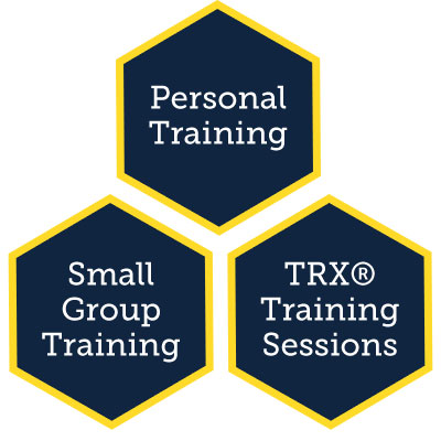 Personal Training, Small Group Training, TRX® Training Sessions